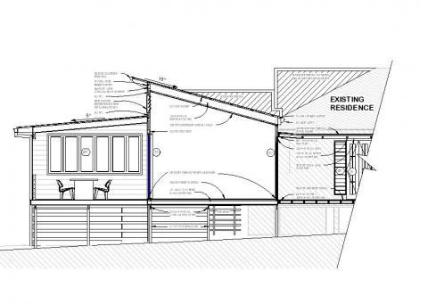 The Design - Design2B